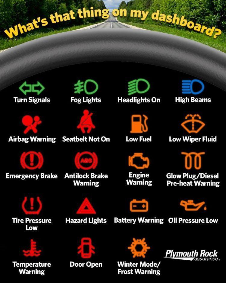 Pin By Carlie Hanes On Car Hacks Car Hacks Smart Car Accessories Dashboard Car