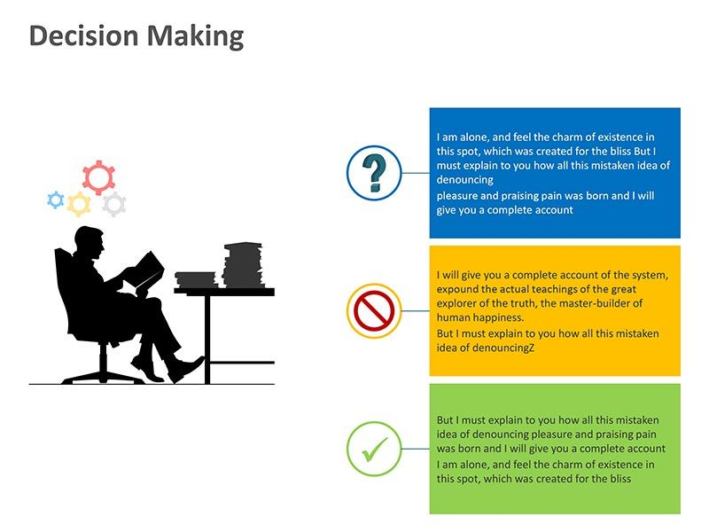 Decision Making Editable Powerpoint Template Decision Making Powerpoint Templates Decision Making Skills