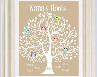 Mother's Day Gift - Grandma Gift- Family Tree - Personalized gift ...