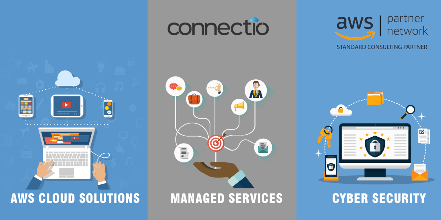 Connectio It Aws Standard Consulting Partner Cloud Services Cyber Security Partners