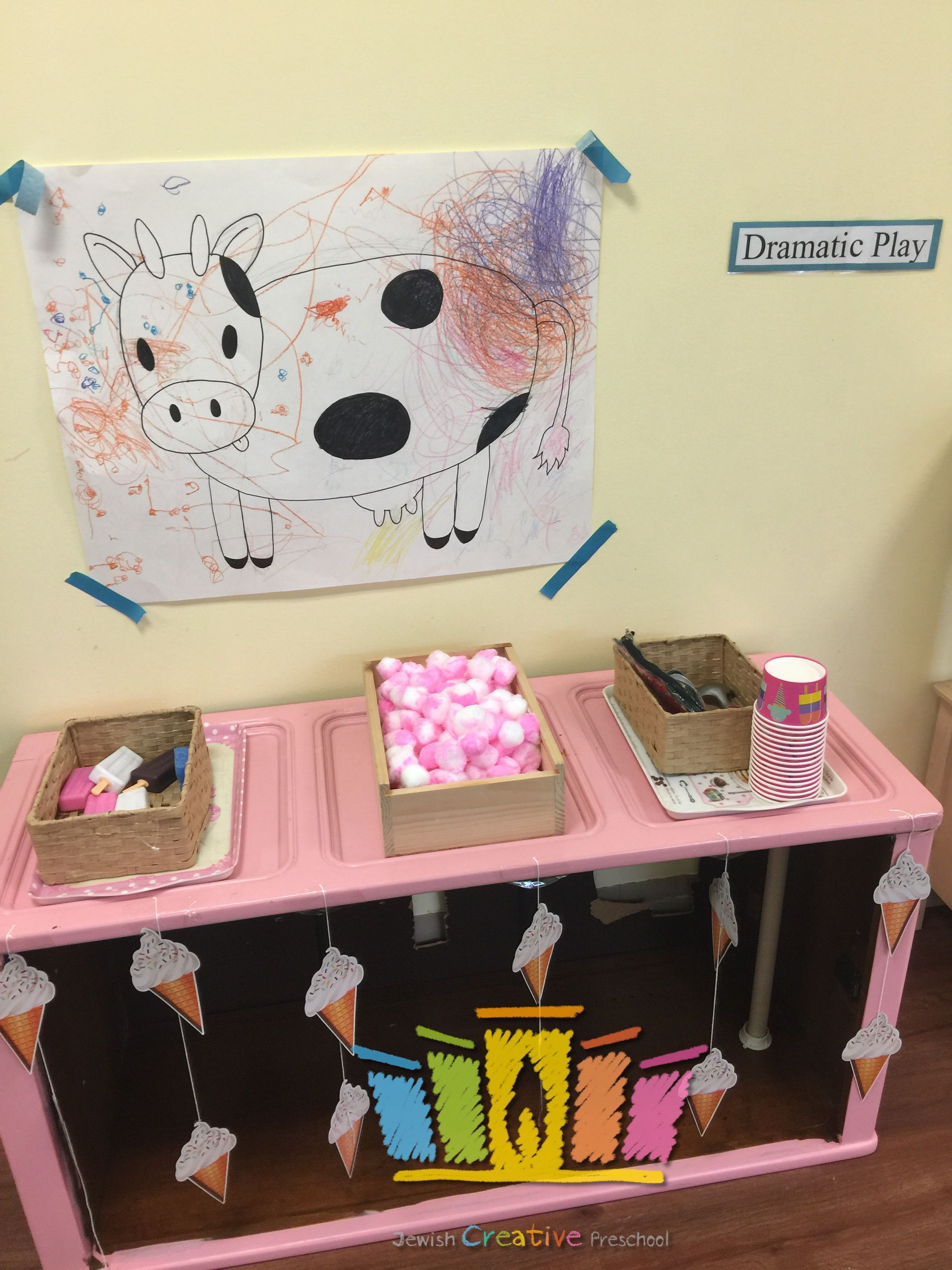 Shavuot Ice Cream Parlor Dramatic Play Area Learning