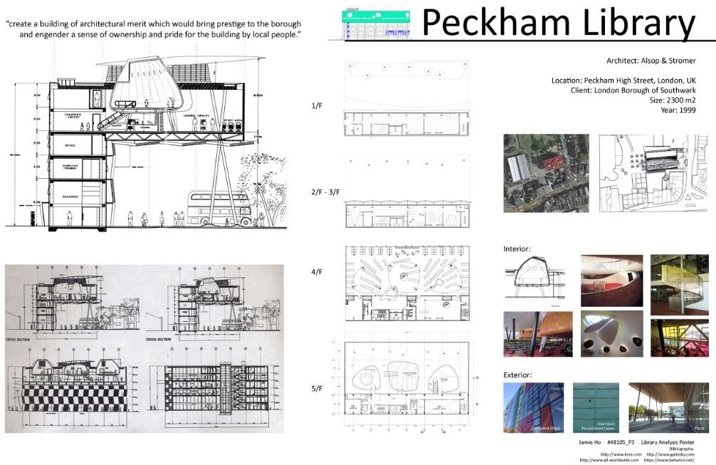 peckham library a case study Peckham v ellison (2000) 79 p & cr 276 easements and implied reservations facts this case dealt with two neighbouring terrace council houses built in the 1940s.