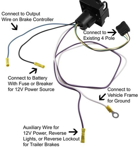 Hopkins Wiring Diagram 7 Round Trailer Plug Adapter 4 Pole To And New Camper Tbnl Pinterest 37185