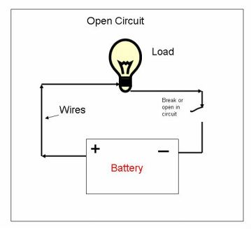 Awe Inspiring Open Circuit Diagram Open Circuit Version The Online Wiring Diagram Wiring Cloud Oideiuggs Outletorg