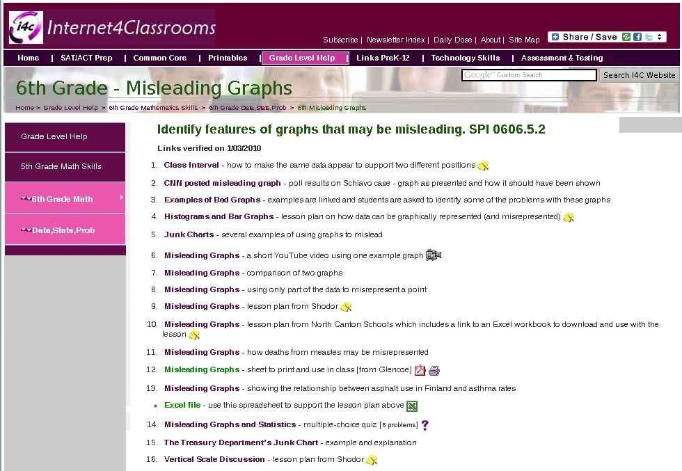 Great website for classroom resources! Misleading Graphs | 6th Grade ...