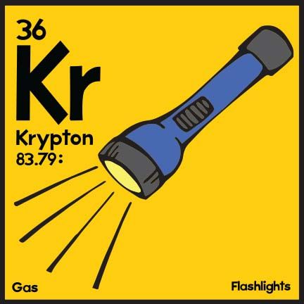 learning to krypton element 36 quizlet