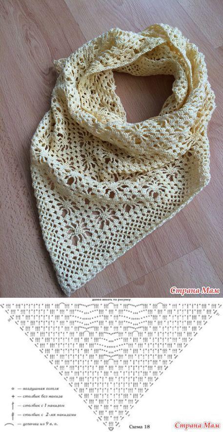 Вязание-шарфы,шали, бактусы | Labores de punto, Labores y Mamá