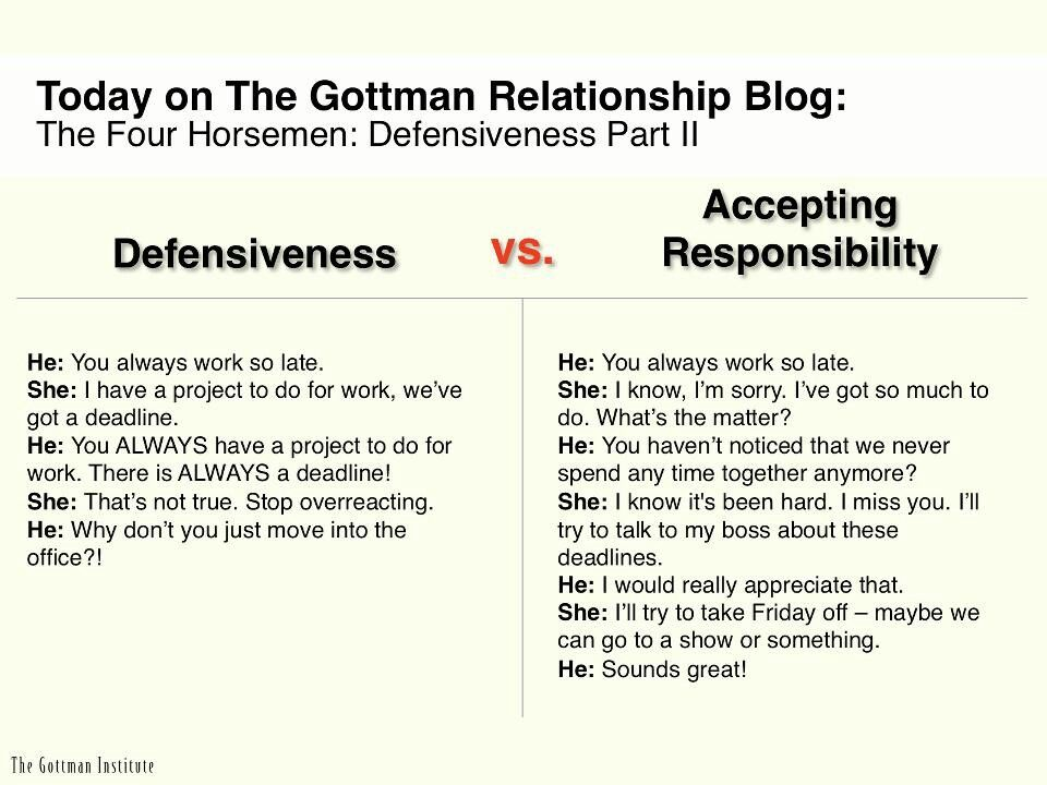 Gottman Defensiveness Vs Accepting Responsibility  Counseling