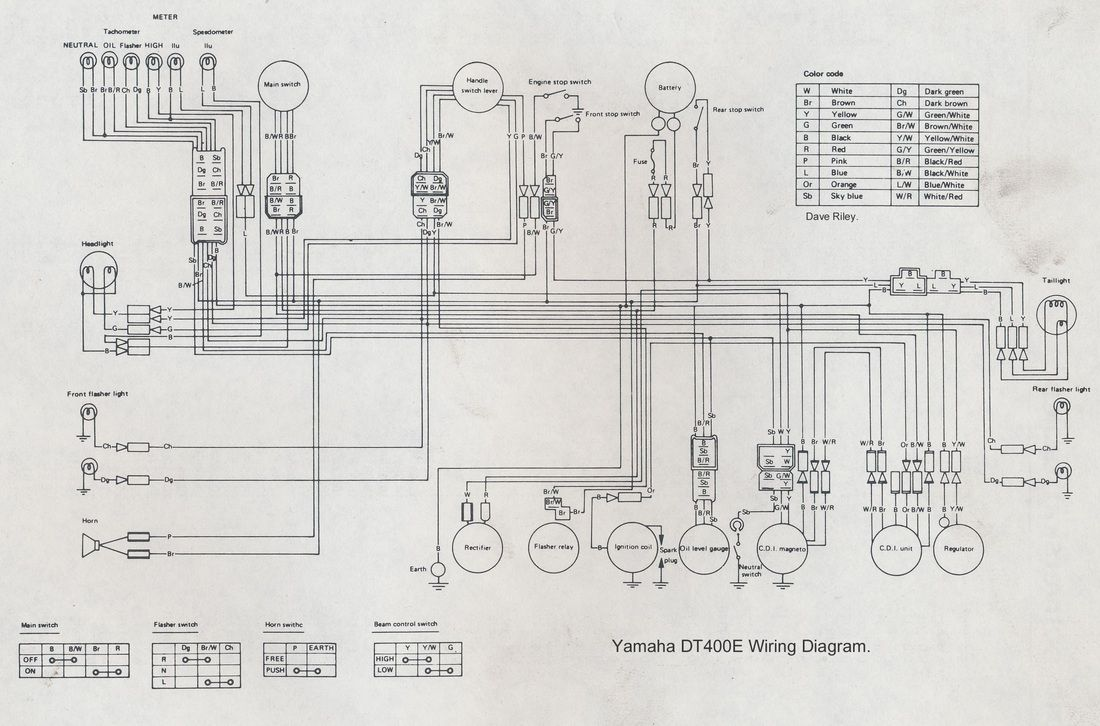 Yamaha Dt Wiring Diagram Wiring Diagram Monitor1 Monitor1 Maceratadoc It