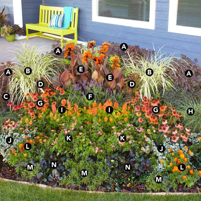 lettered garden plan (With images) Corner garden, Flower