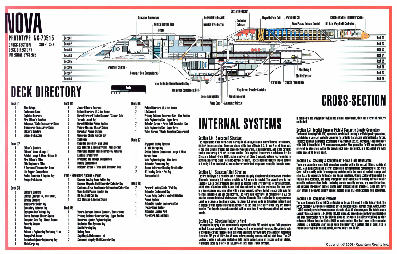 Technical Schematic Of Nova Class Starship