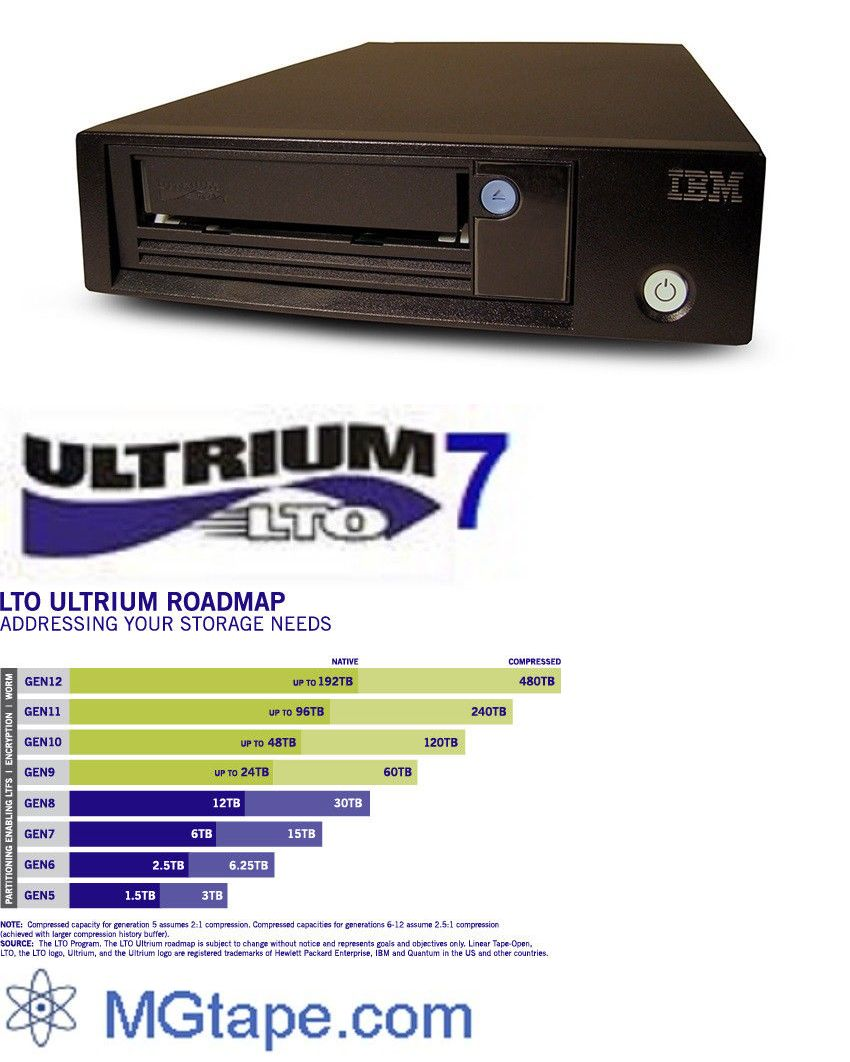 Used HP DAT 72 Data Cartridge Compressed Capacity 72GB C8010A Digital Storage