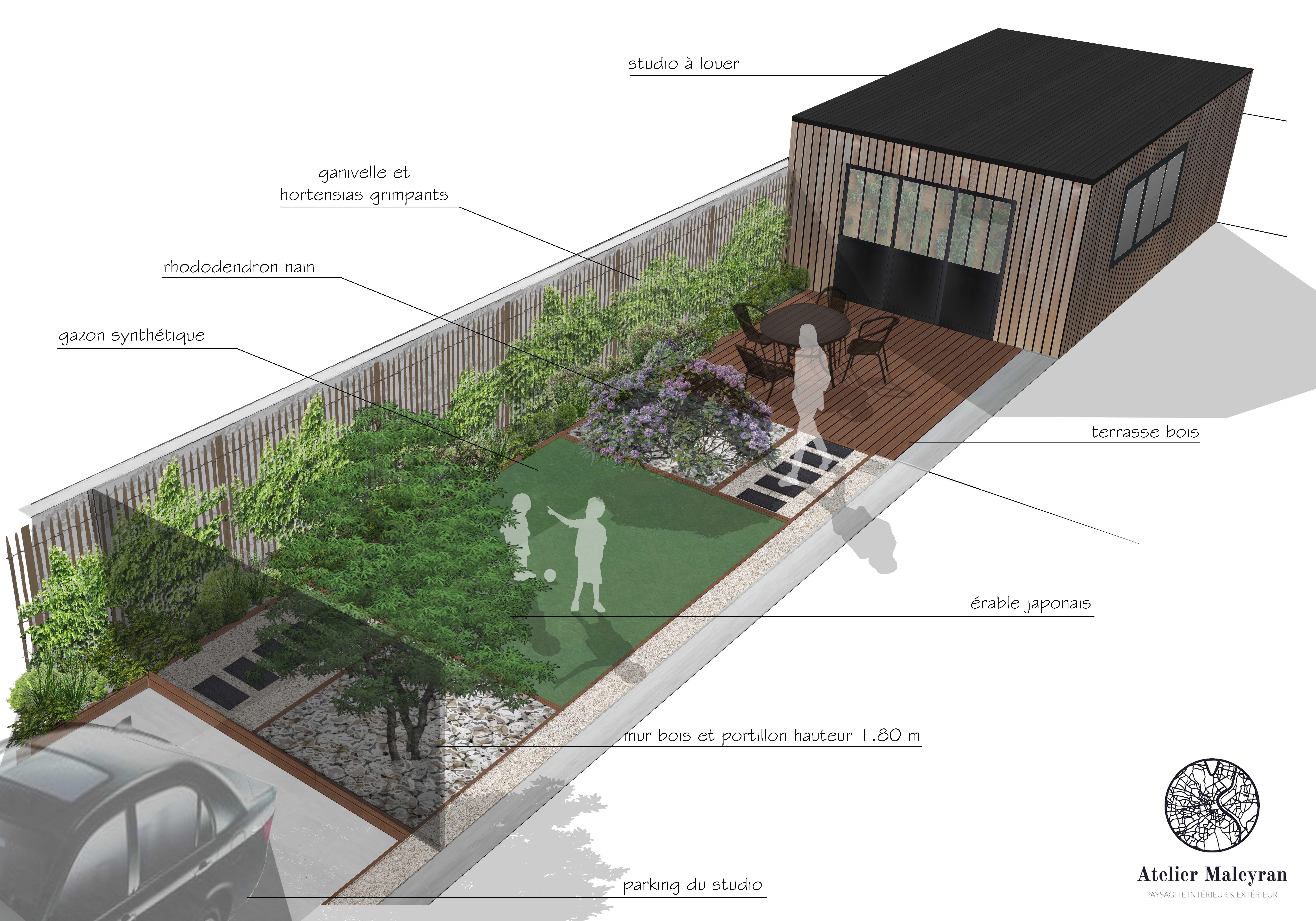 Comment Amenager Un Mur De Jardin comment créer un petit jardin sans entretien et sans avoir