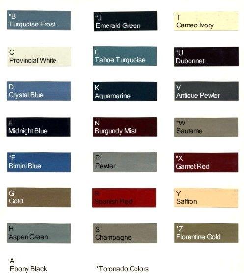 Automotive Color Chips | Oldsmobile toronado, Car paint ...