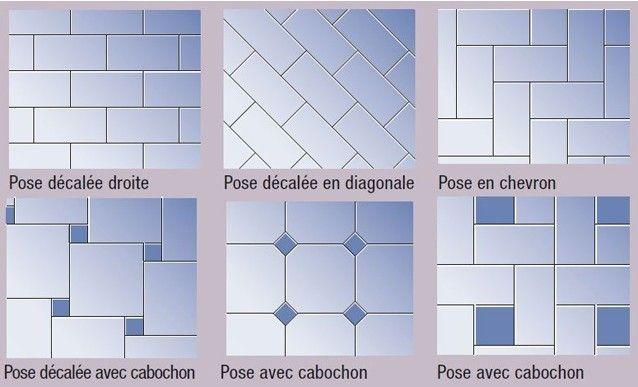 Conseils Pour Realiser Le Plan De Pose D Un Carrelage Poser Du Carrelage Pose Carrelage Mural Carrelage