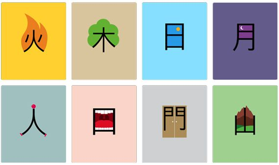 Memorize via visual imagery, Chinese characters made easy