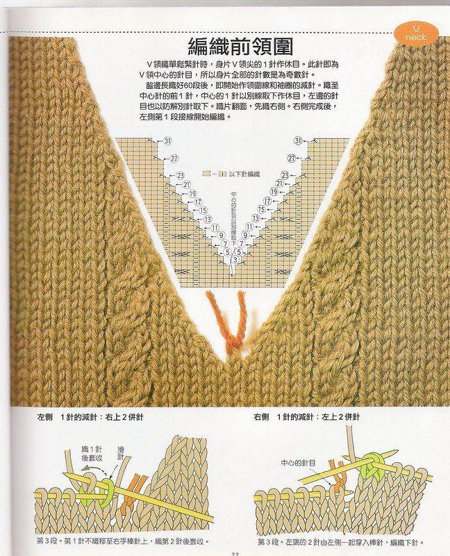 Вязание на спицах втачной рукав 353