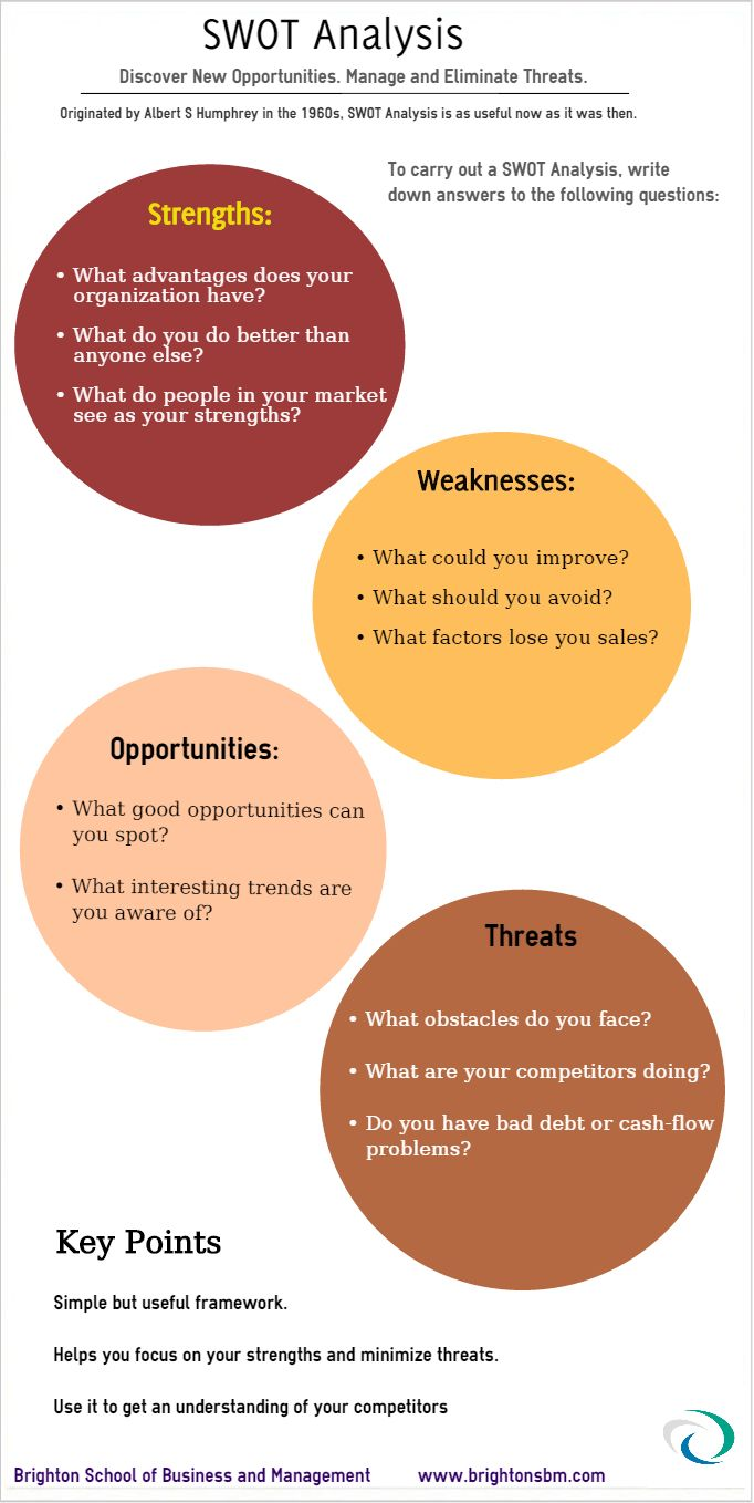 an understanding of swot analysis The primary purpose of the swot analysis is to identify and  the more valuable the swot will be for  it has developed my understanding, proper analysis know.