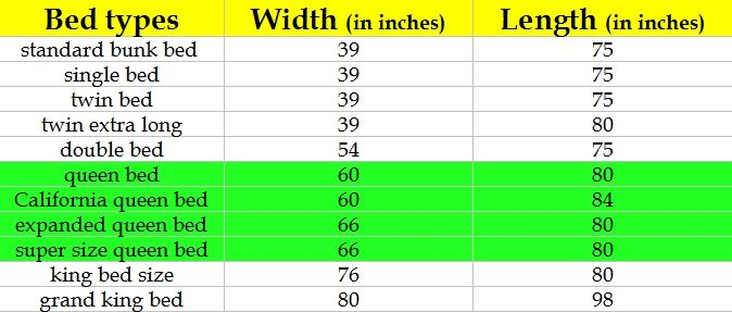 Pin by HouseFurniture on BEDS DESIGN in 2019 | Bed size charts