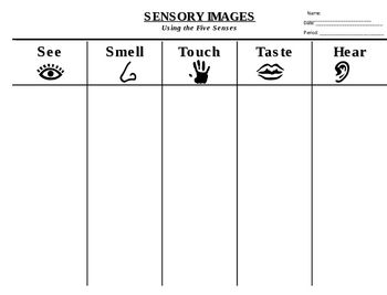 Sensory Images Graphic Organizer With Images Sensory Images