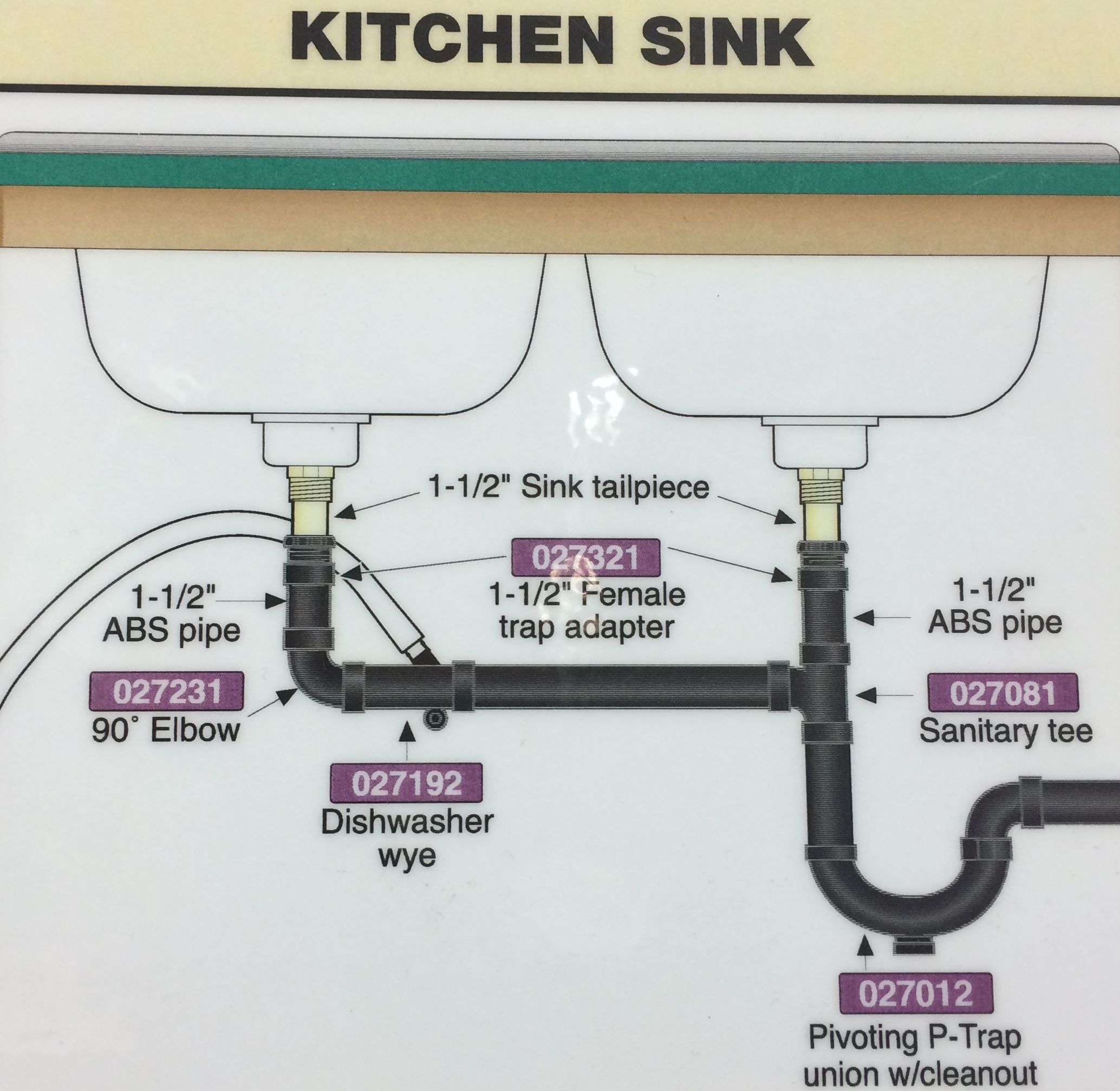 Double Kitchen Sink Plumbing With Dishwasher Double