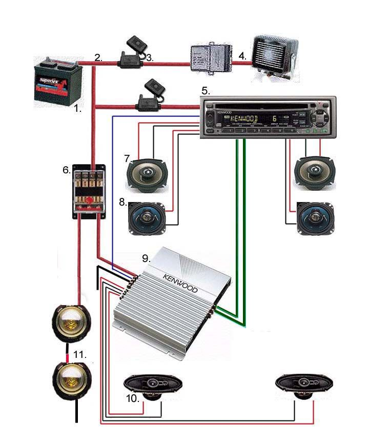 Wiring Diagram Car Audio Installation Sound System Car Car Audio Systems