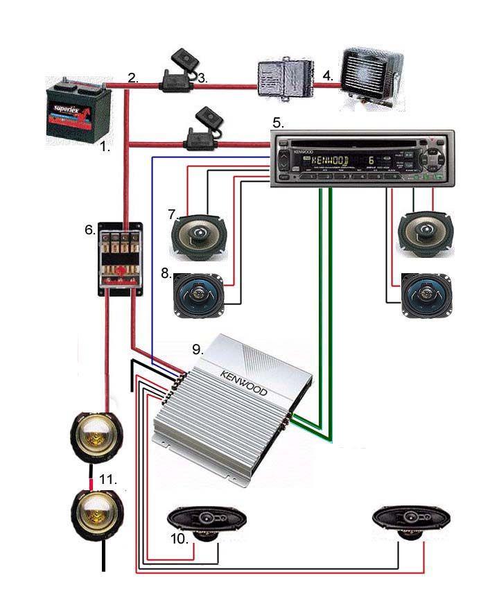 Members Tripod Com Jd Volvo Wiringdiagram Html Car Audio Installation Sound System Car Car Audio Systems