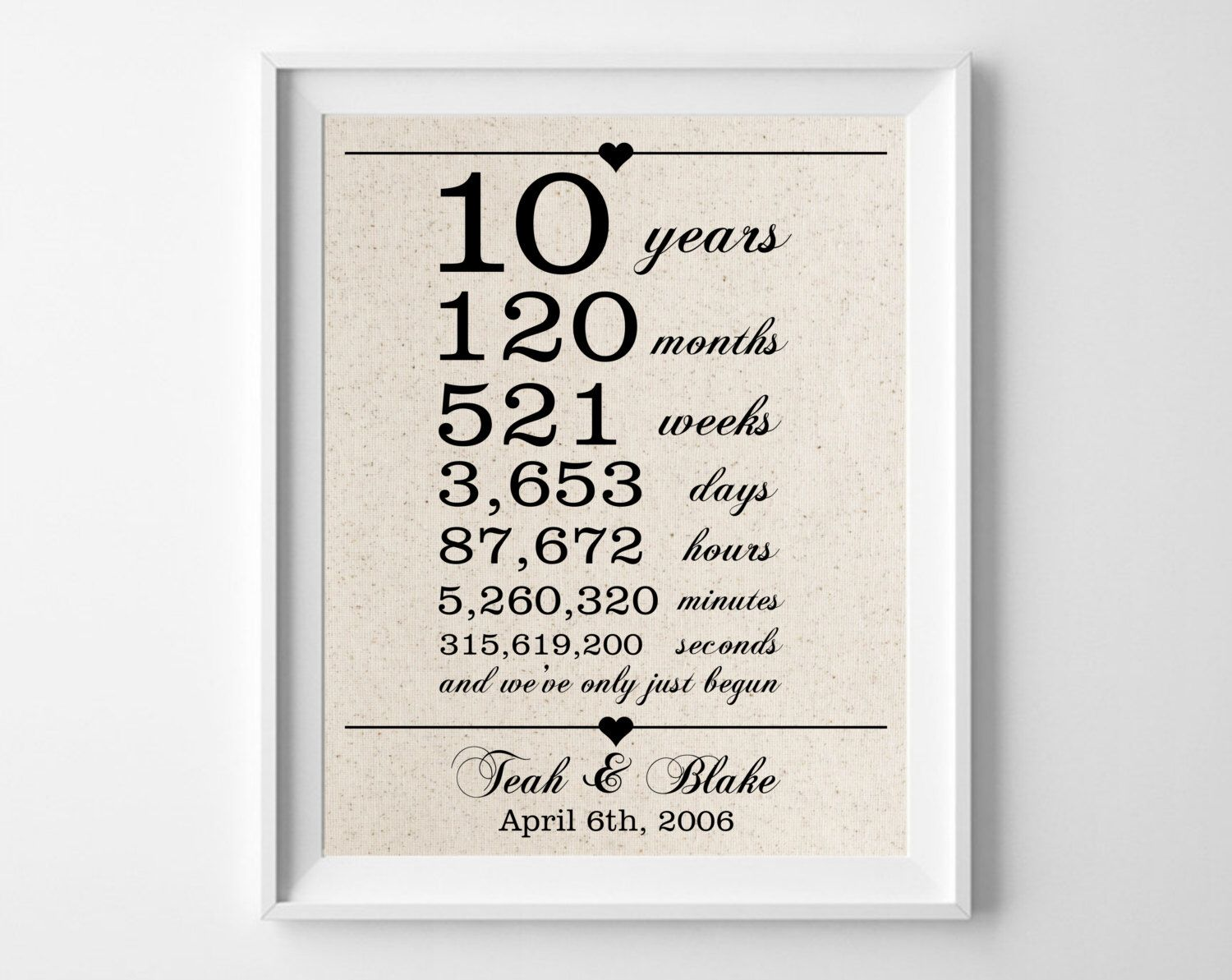 10 Years Together Cotton Gift Print 10th Anniversary Gifts 10 Year Anniversary Gift For Husband Wife 10th W Podarki Muzhu Yubilej Muzha Romanticheskie Idei