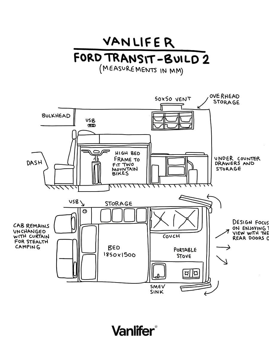 Layout from one of our latest Ford Transit custom conversions. This layout maximizes space while st