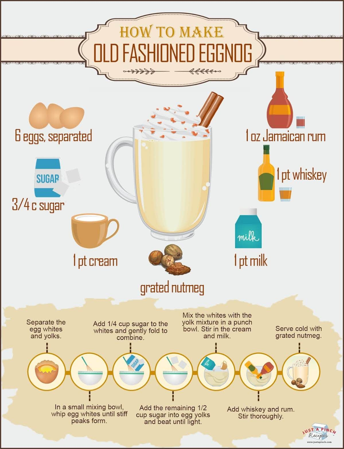 How to Make Old Fashioned Eggnog #justapinchrecipes ...