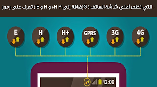 تعرف على معنى الرموز التي تظهر اعلى شاشة الجوال 3g H H Loei Incoming Call Screenshot Pandora Screenshot