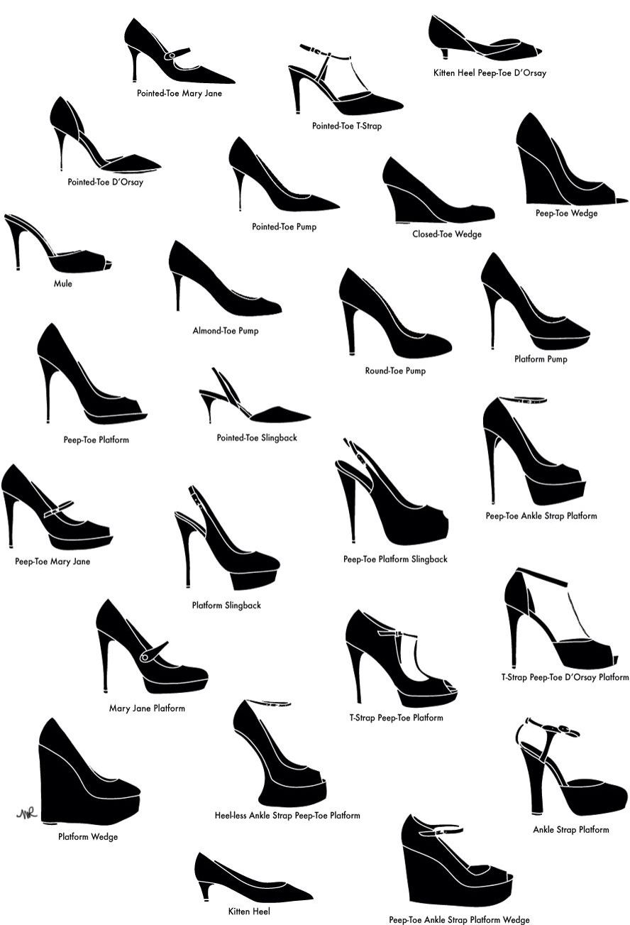 Diagram know your kitten heels from your platform wedges via this diagram know your kitten heels from your platform wedges via this handy shoe diagram pooptronica