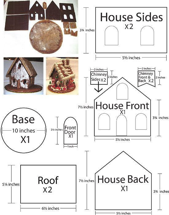 Insider | Oh My Disney #gingerbreadhousetemplate