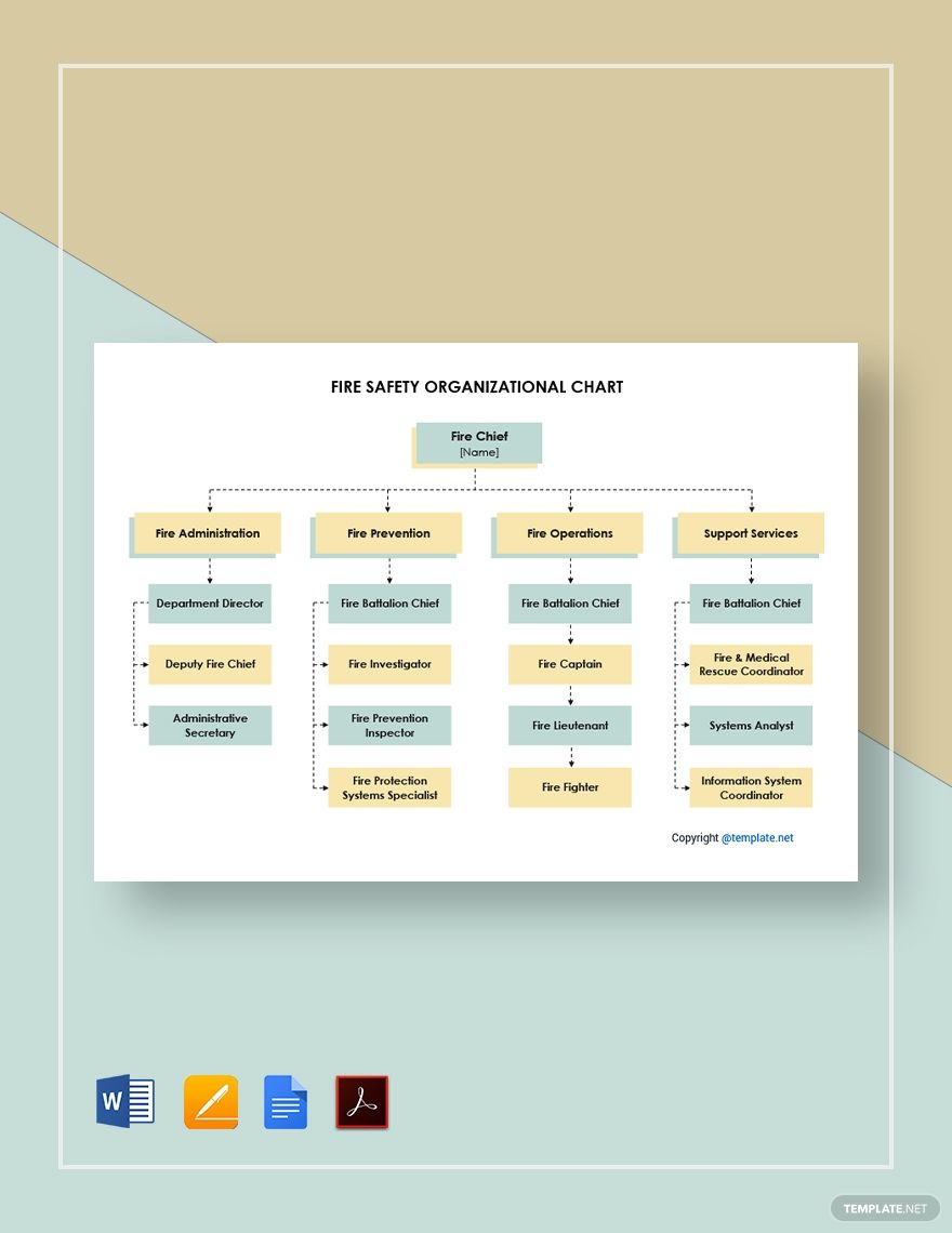Free Fire Safety Organizational Chart Template Pdf Word Doc Apple Mac Pages Google Docs Fire Safety Free Organizational Chart Templates