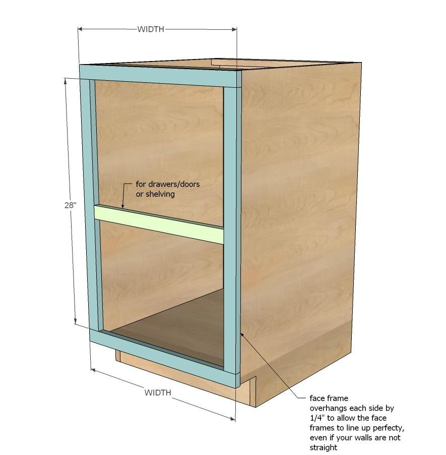 Kitchen Cabinet Drawings: Face Frame Base Kitchen Cabinet Carcass