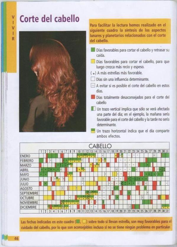 Corte de cabello segun calendario lunar
