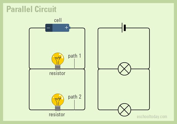 This Is A Diagram Of A Simple Parallel Circuit Electricity Parallel Circuit Science Circuit Parallel Series And Parallel Circuits