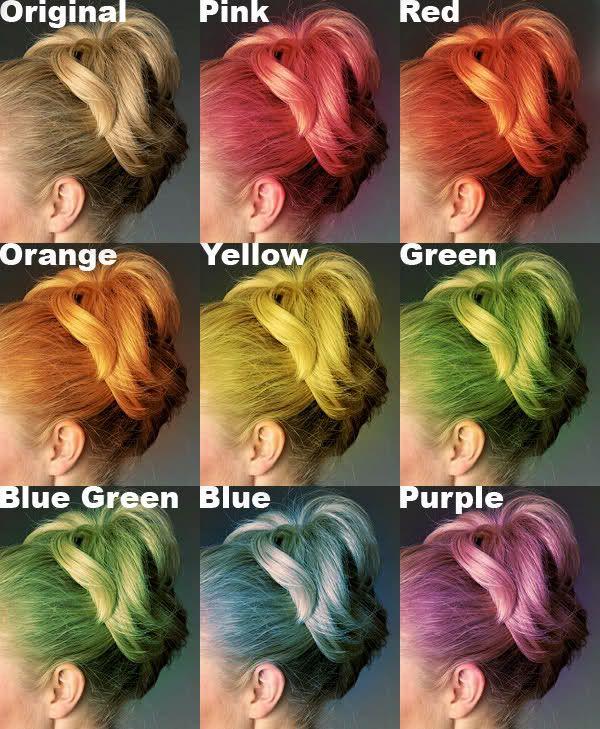 Kool Aid Hair Dye I Dyed My Hair Green With The Lime Kool Aid I Mixed A Few Packs Of Kool Aid With Hot Bo Kool Aid Hair Kool Aid Hair