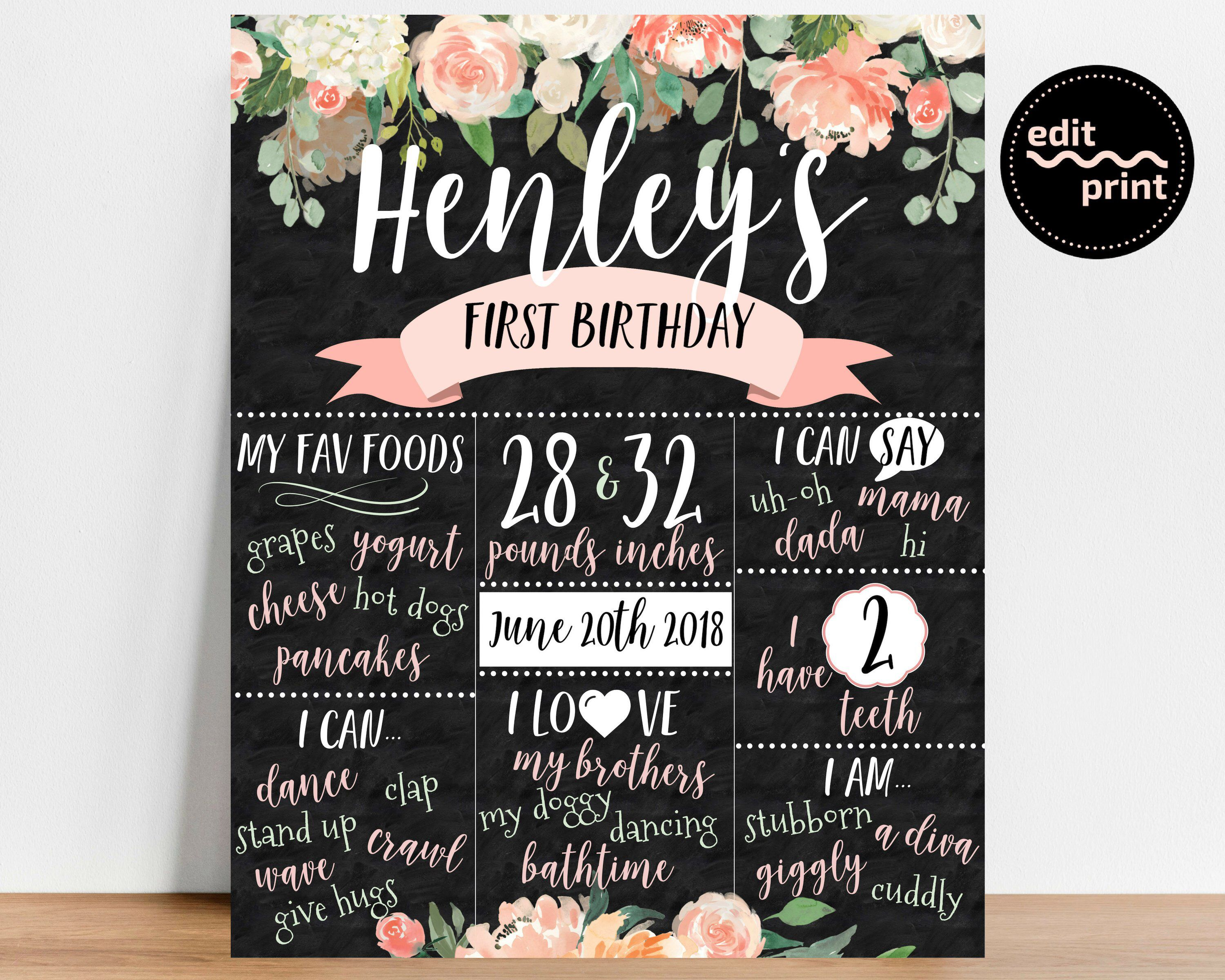 editable milestone sign birthday chalkboard sign floral chalkboard