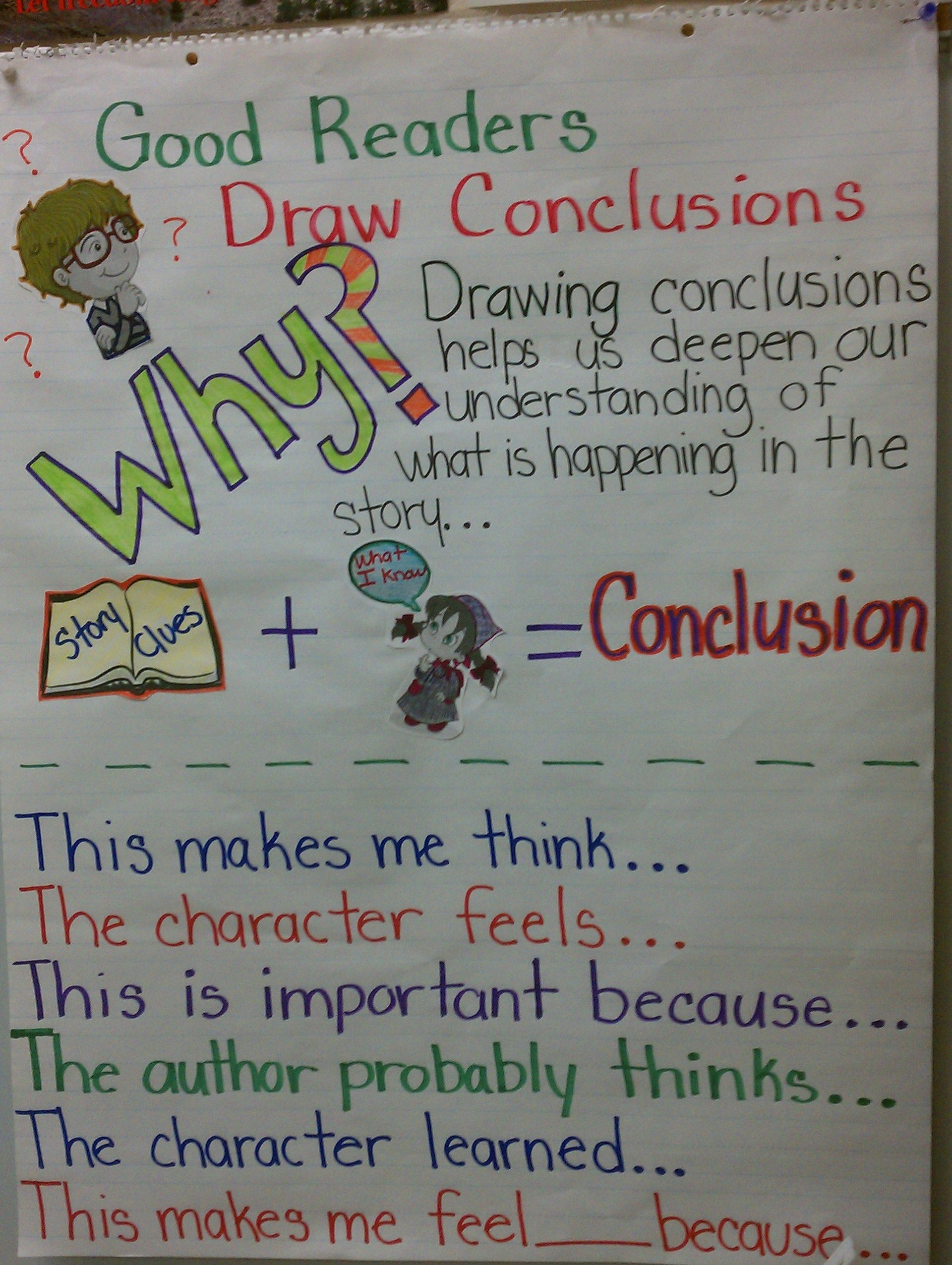 Pin By Cori Smith On Interactive Reading Notebooks For Common Core Standards Drawing Conclusions Anchor Chart Reading Anchor Charts Ela Anchor Charts [ 2552 x 1920 Pixel ]