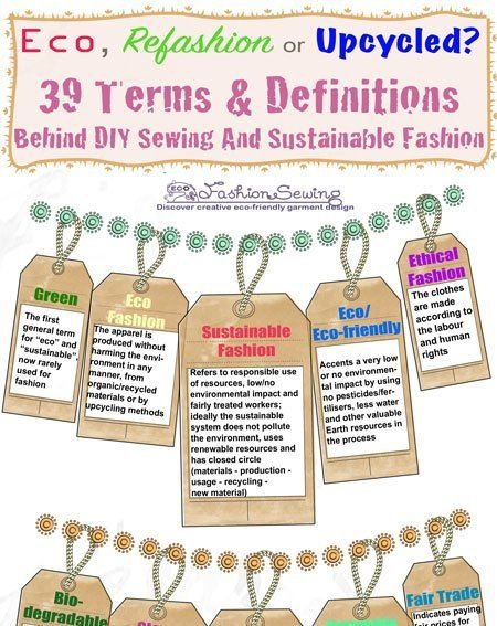 Eco Refashion Or Upcycling 39 Terms Definitions Behind Diy Sewing And Sustainable Fashion Infographic Sustainable Fashion Diy Sewing Refashion