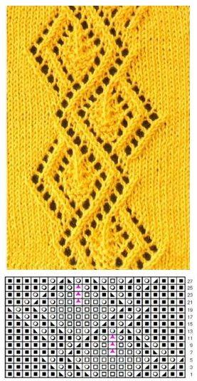 Lace knitting | mezgimas | Pinterest | Strickmuster, Stricken und ...