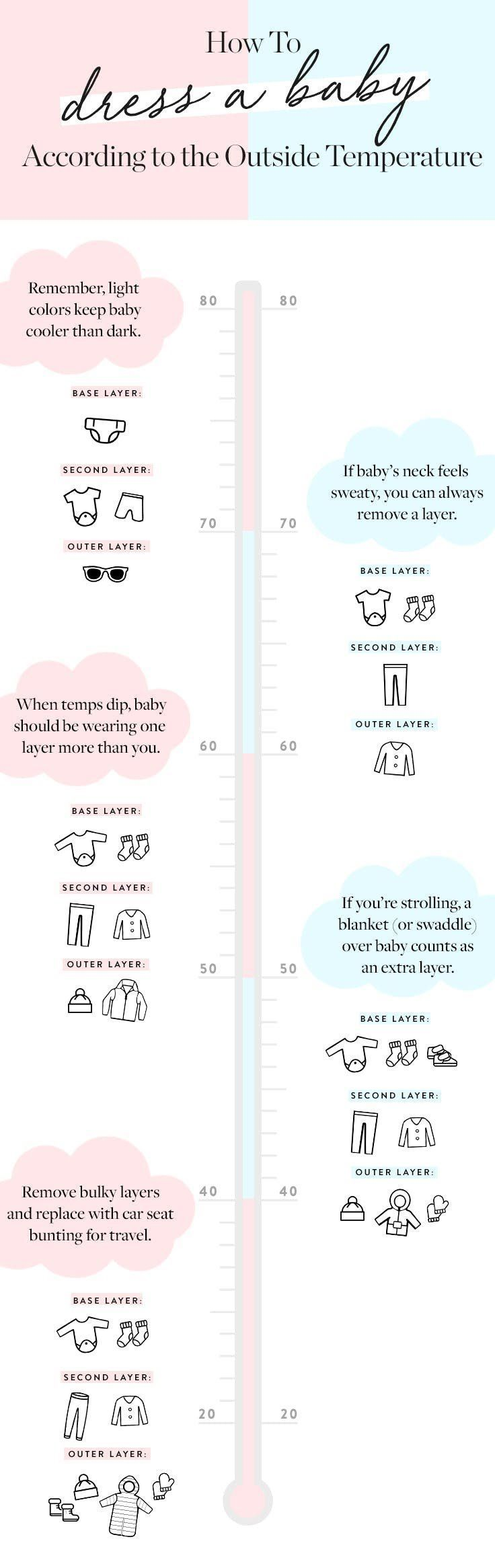 Photo of How to Dress a Baby, According to the Outside Temperature