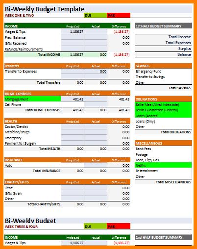 Best Bi Weekly Budget Spreadsheet Excel Graph Design Templates Template Lategame Hatunisi