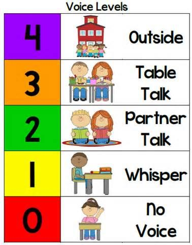 graphic regarding Voice Level Chart Printable called printable voice place chart - Yahoo Picture Look Accomplishment