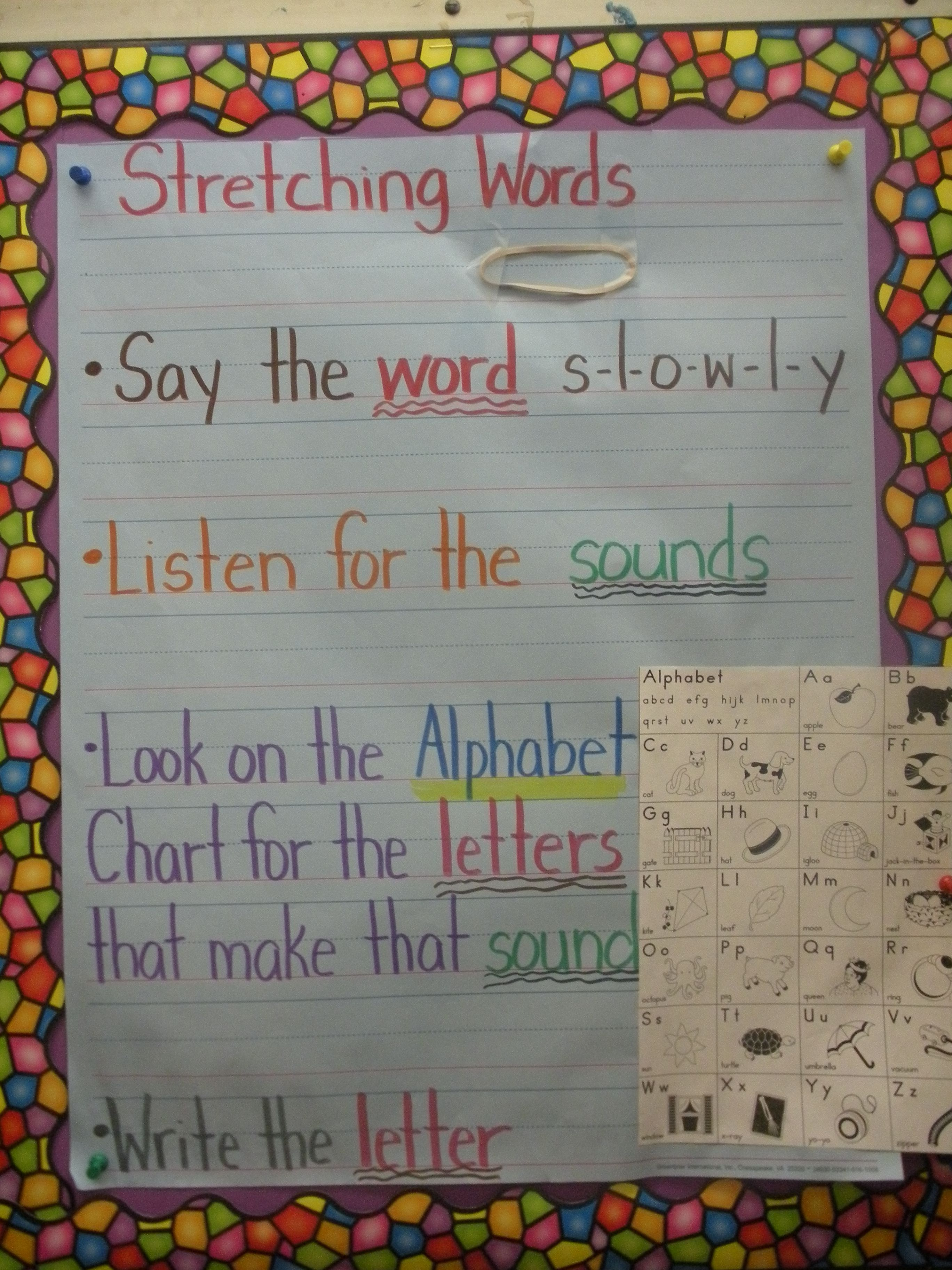 Stretching Words | Kindergarten Anchor Charts | Kindergarten anchor