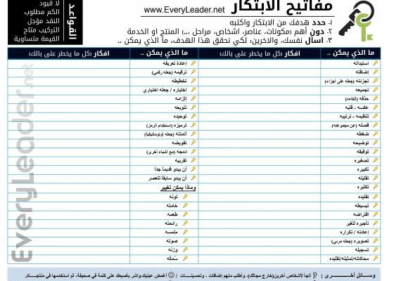 انفوجرافيك اقوال مأثورة عن القيادة Leadership Books Alii