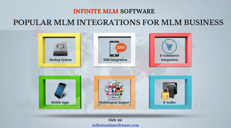 Popular MLM Integrations INFINITE MLM SOFTWARE