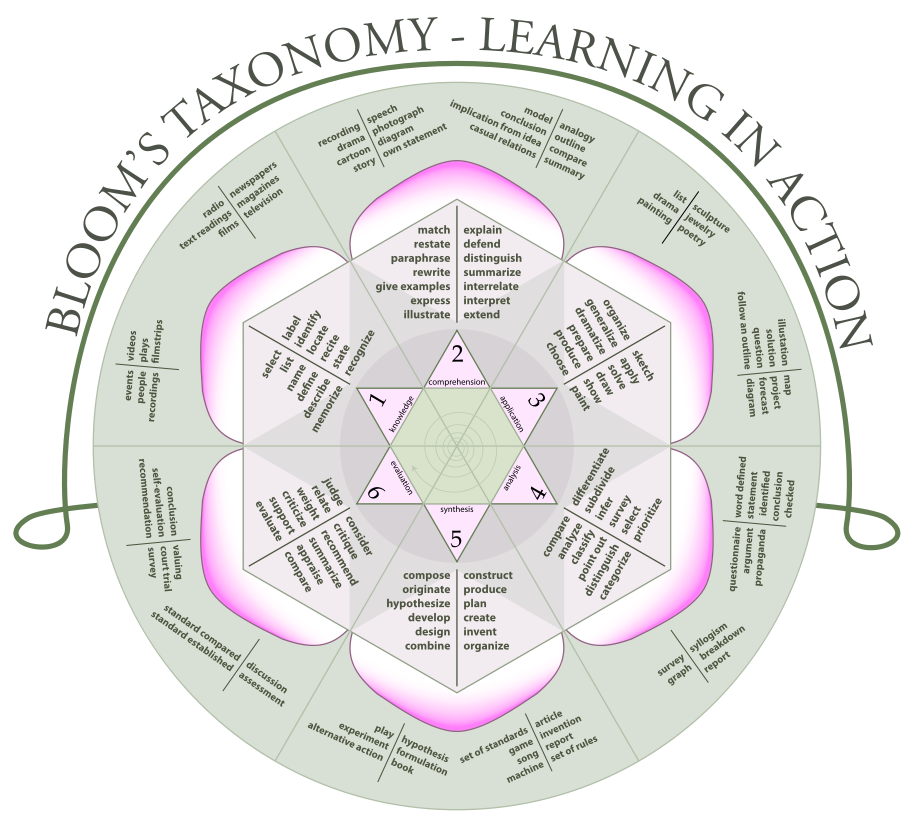 Blooms rose blooms taxonomy wikipedia the free encyclopedia blooms rose blooms taxonomy wikipedia the free encyclopedia ccuart Gallery