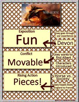 War horse lit link [novel study guide] grades 4-6 ebook teachers.